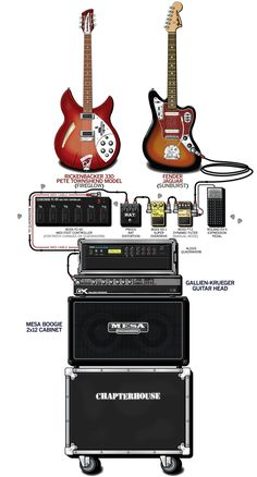 A detailed gear diagram of Simon Rowe's Chapterhouse stage setup that traces the signal flow of the equipment in his 1992 guitar rig.