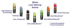 xm25-ammunition-22mm-ammo   Airborne Gamer   The Elite Gaming Blog