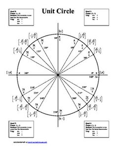 Pie Chart Template-10 Slices Teachers Printables, free to