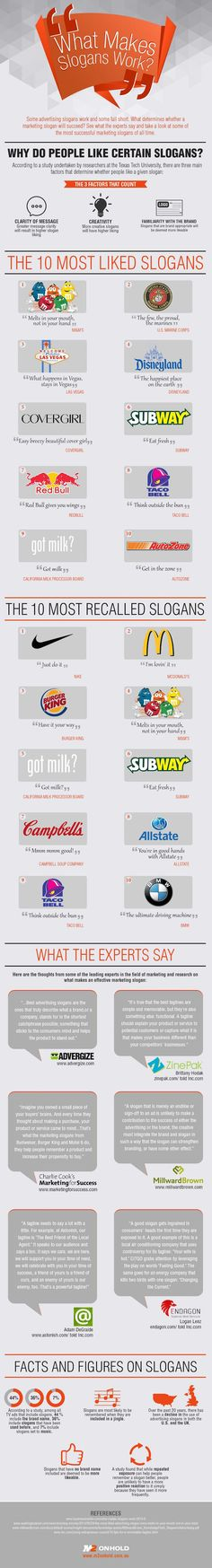 What makes a slogan successful? 1) Clarity of message. 2) Creativity. 3) Familiarity with the brand. #slogans #branding