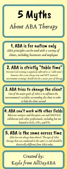 Applied behavior analysis is in some ways a controversial science. AllDayABA hopes to help change your mind if you are uncertain about ABA therapy or ABA principles. Here are 5 Myths About ABA Therapy. Aba Therapy For Autism, Aba Therapy Activities, Social Skills Activities, Autism Activities, Autism Teaching, Autism Sensory, Autism Classroom, Classroom Resources, Psicologia