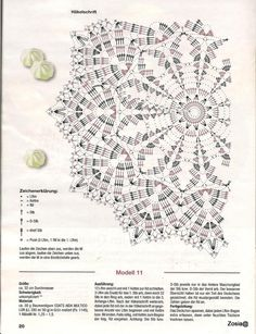 you gather up the ends to make this a flower? a doily gathered to make a pretty flower. Crochet Doily Diagram, Crochet Doily Patterns, Crochet Mandala, Crochet Chart, Thread Crochet, Filet Crochet, Crochet Motif, Crochet Designs, Crochet Doilies
