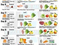 1400 kalóriás étrend, 14 nap, -3 kg   Egészséges étel a közelben Steamed Chicken, Nap, Sugar Cubes, Breakfast For Dinner, Kefir, Calorie Diet, Vinaigrette, Lunch, Healthy Recipes