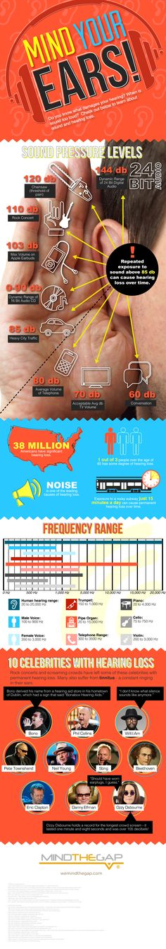 Do you know what damages your hearing? When is sound too loud? Check out this infographic to learn about sound and hearing loss. Sound pressure levels are very Hearing Impaired, Hearing Aids, Speech Language Pathology, Speech And Language, Ear Health, Sign Language Phrases, British Sign Language, Nerja, Hearing Protection