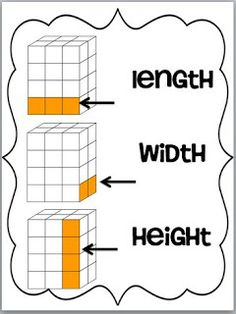 How to explain the difference between length, width and height when teaching volume and fractions Math Resources, Math Activities, Math Games, Math Poster, Math Measurement, Measurement Activities, Fifth Grade Math, Sixth Grade, Bulletins