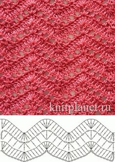 Open, lacy ripple stitch