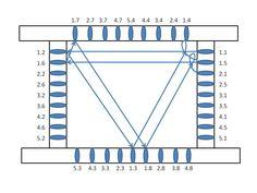 Huron rawhide pattern 01 Canoe Seats, Furniture Fix, Bar Chart, Survival, Pattern, Blog, Crafts, Fiber, Chair