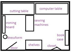 1000 ideas about sewing room design on pinterest craft for Sewing room floor plans