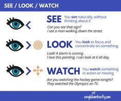 English Grammar for ESL students: The difference between Look, See, and Watch