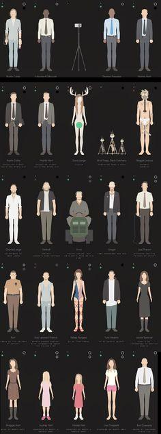 El desván del Freak: Todos los personajes de 'True Detective' en una sola imagen.