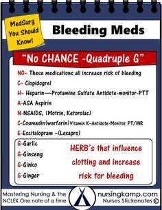 These medications all increase risk of bleeding nursingkamp.com C– Clopidegrel H– Heparin—Protamine Sulfate Antidote—PTT A-ASA Aspirin N-NSAIDS, Motrin, Ketorolac C-Coumadin—Vitamin K E-Escitalopram –Lexapro G-Garlic G-Ginseng G-Ginko G-Ginger