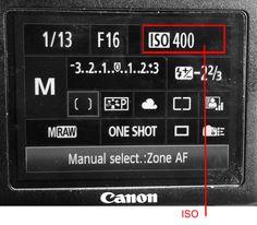 Comment tirer profit des paramètres de votre appareil photo - Pixelz France