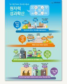 [한국원자력연구원] 원자력 성과 확산 인포그래픽