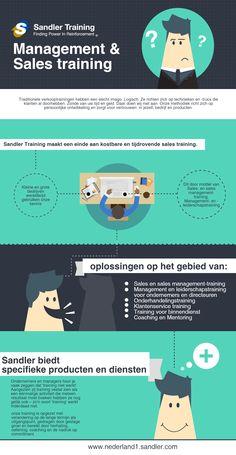 Sandler Training is een ervaren sales bureau op het gebied van verkooptraining en salesopleidingen.  http://www.nederland1.sandler.com/
