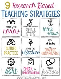 Research Based Teaching Strategies: print this free chart to keep in your teacher notebook or on the wall by your desk.Thanks for stopping by!Hannah from The Classroom KeyPlease CLICK THE STAR by my name to FOLLOW me so you are the first to know about freebies, sales, and new products!Popular Math*Intro to Arrays*Open Number Line Practice Pack*Two Step Word Problems*Math Fact Color by Numbers*Counting and Skip Counting Dot-to-DotsPopular Reading*Phonics Anchor Charts*Expository Text…