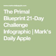 The Primal Blueprint 21-Day Challenge Infographic | Mark's Daily Apple