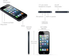 Full iPhone 5 specifications. I'll be setting my alarm for pre-order on Friday.