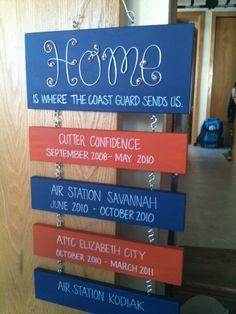 Home is where the Air Force sends us sign: I've been wanting to do one of these for a long time!