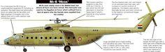 المروحية السوفيتية مي-6 هوك  http://malwmataskrya.blogspot.com/
