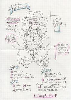 タティング☆ジャグカバーの編み図です!! の画像|野乃のきまぐれHANDMADE生活♪