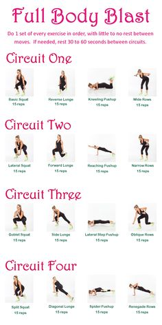 Workout plan to lose weight. Lose weight with this workout ro. Workout plan to lose weight. Lose weight with this workout routine. Full Body Circuit Workout, Full Body Workout At Home, At Home Workout Plan, Toning Workouts, Circuit Training Workouts, Full Body Weight Workout, At Home Workouts For Women Full Body, Total Body Toning, Full Body Strength Workout
