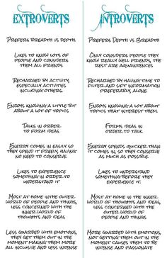 Difference between introverts and extroverts.  I don't like stereotyping or profiling but these are actually pretty accurate.