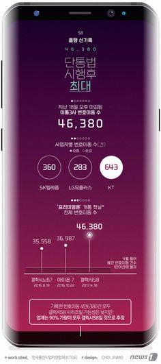 [그래픽뉴스] 갤럭시S8, 흥행 돌풍 예감  http://news1.kr/photos/details/?2495161  Designer, Jinmo Choi.  #inforgraphic #inforgraphics #design #graphic #graphics #인포그래픽 #뉴스1 #뉴스원 [© 뉴스1코리아(news1.kr), 무단 전재 및 재배포 금지]
