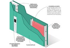 02-drywall-entenda-como-funciona-esse-sistema-de-construcao