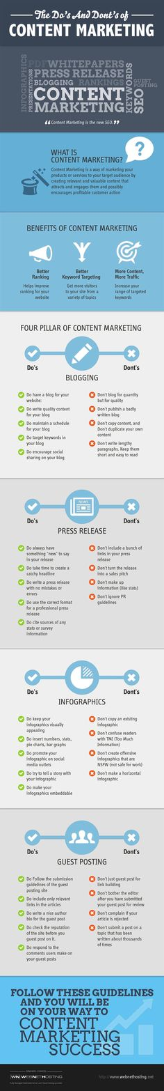 Do's and don't of contentmarketing.