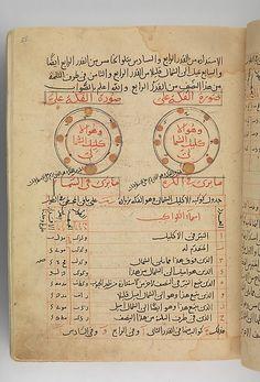 Kitab suwar al-kawakib al-thabita (Book of the Images of the Fixed Stars) of al-Sufi Author: `Abd al-Rahman al-Sufi  (903–86) Object Name: Illustrated manuscript Date: late 15th century Geography: Iran Culture: Islamic Medium: Ink and gold on paper; leather binding Dimensions: H. 10 3/16 in. (25.8 cm) W. 7 1/8 in. (18.1 cm)