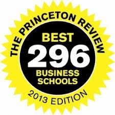 Rice University's Master of Business Administration (MBA) program is No. 3 for best-administered MBA programs (up from No. 8 last year) in the U.S. and is No. 8 for best professors, according to new rankings from the Princeton Review.