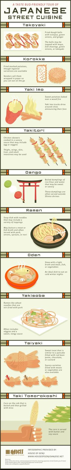 Japanese Street Food: 10 Top Foods Worth Knowing. Looks like a feast fit for everyone who loves Japan!!