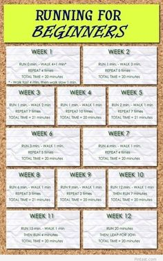quite fancy giving this a go. running for beginners! fitspo fitness health motivation skinny fit