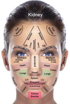 gezichtsdiagnose - Google zoeken