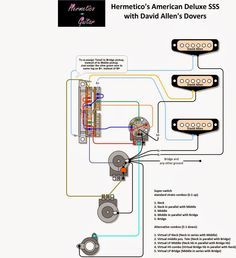 Jeff baxter strat wiring diagram google search guitar wiring jeff baxter strat wiring diagram google search cheapraybanclubmaster Images