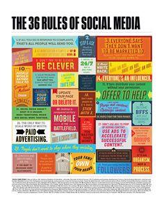 rules of social media poster The 36 rules of social media