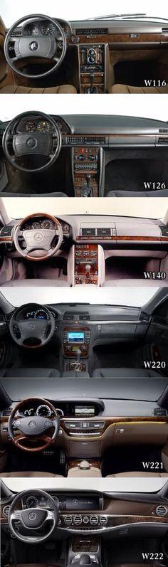 Mercedes-Benz S Class interior evolution #mercedesvintagecars