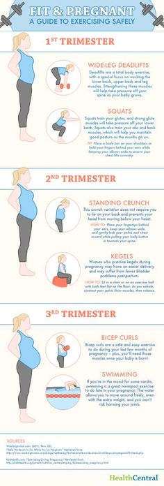 Pregnancy Infographic: Nine months of pregnancy doesn't mean you have to have nine months without exercise. Here are six safe exercises to take you through each trimester.  Read more about getting fit during pregnancy here: http://www.healthcentral.com/sexual-health/c/67813/161856/infographic-exercising/?ap=2012