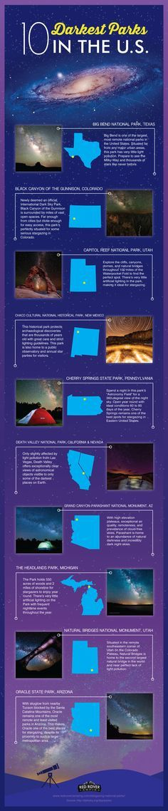 In the mood to go stargazing? The stars are especially easy to see in the 10 darkest parks in America.