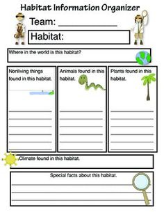 Science Habitats One Week Unit for Student Discovery Learners By Trina R. Primary Science, Elementary Science, Science Classroom, Science Education, Teaching Science, Science Activities, Science Ideas, Teaching Ideas, Science Lessons