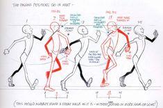 ciclo andar animacion - Buscar con Google