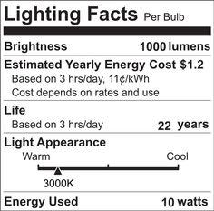 NEW 6 LED JC G4 Bi Pin 12V 15 SMD 1.5w 2w Tower Corn Landscape 3000k Light Bulb