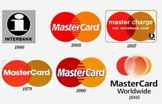 49. Mastercard - The 50 Most Iconic Brand Logos of All Time   Complex