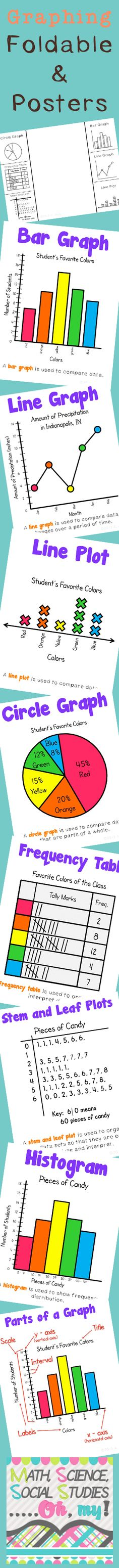 foldable with bar graph, line graph, line plot, circle graph, frequency table and stem & leaf plot