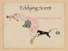 eddying