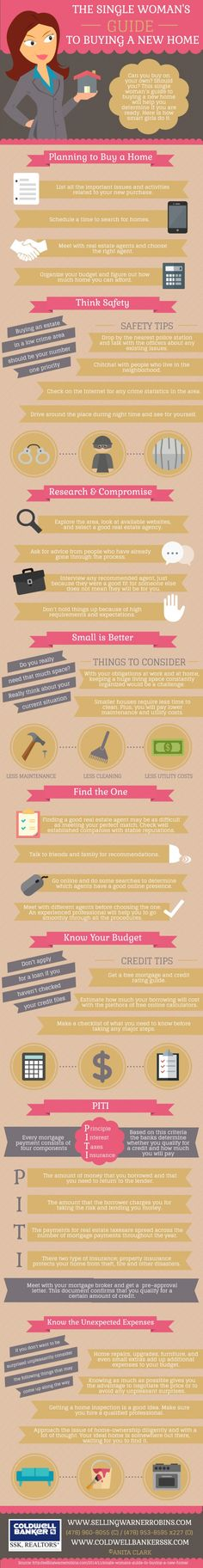 The Single Woman's Guide to Buying a New Home (infographic)  #ggda #ggpm