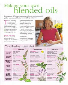 Making your own blended oils