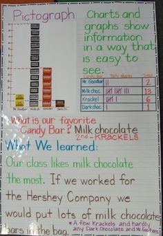 2nd Grade Smarty-Arties taught by the Groovy Grandma!: Candy Pictograph