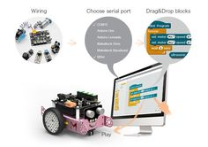 How to use graphical programming software to program Arduino and robots… Computer Projects, Arduino Projects, School Projects, Diy Projects, Robot Platform, Robotics Engineering, Arduino Board, Raspberry Pi Projects, Windows System