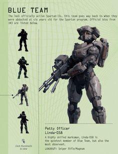 Halo 5: Guardians - blue team